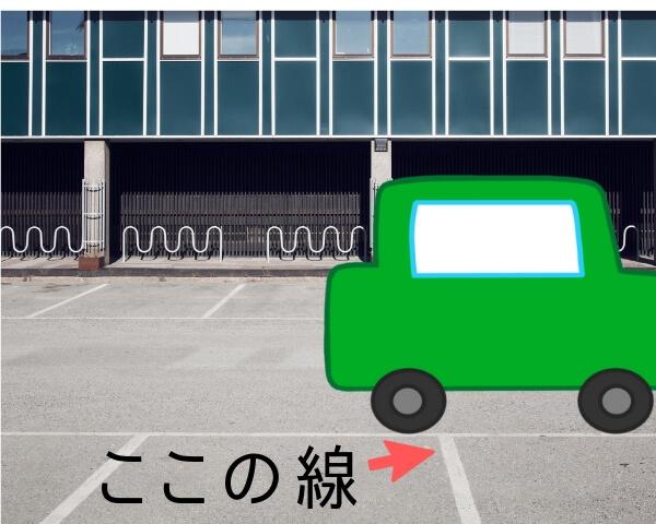 駐車しようとしている緑の車の写真。